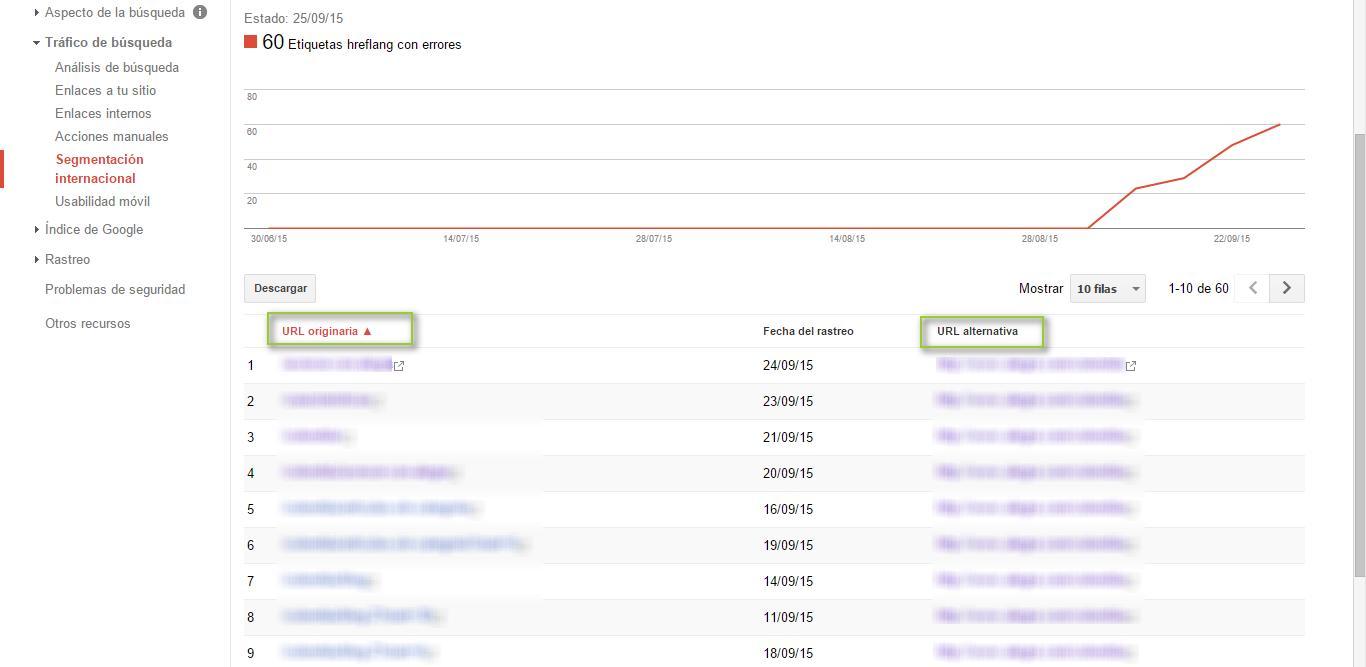 Search Console - Segmentación internacional - http://www.alegra.com/