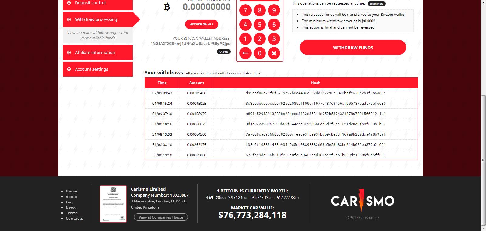 Carismo - BitCoin trading bots
